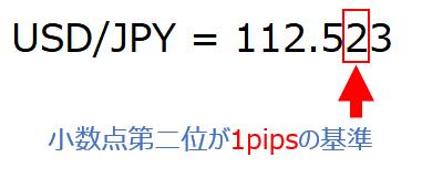 pips1