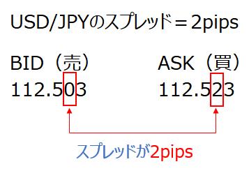 pips2