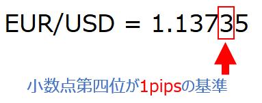 pips3
