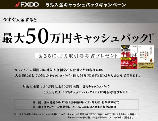 5%入金ボーナスキャンペーン!